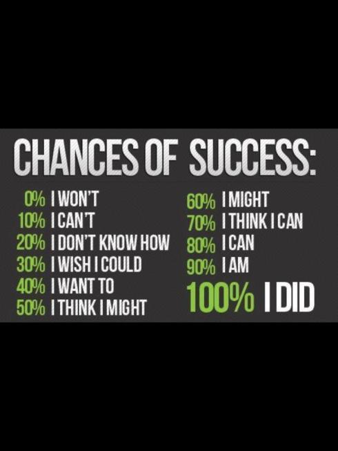 Changes of Success.jpg